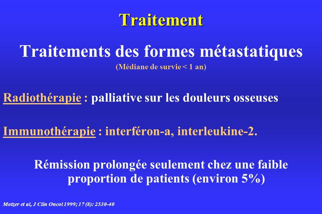 Traitements des formes métastatiques (Médiane de survie < 1 an)