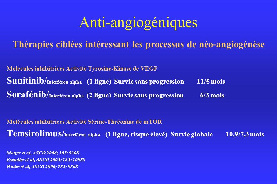 Thérapies ciblées intéressant les processus de néo-angiogénèse