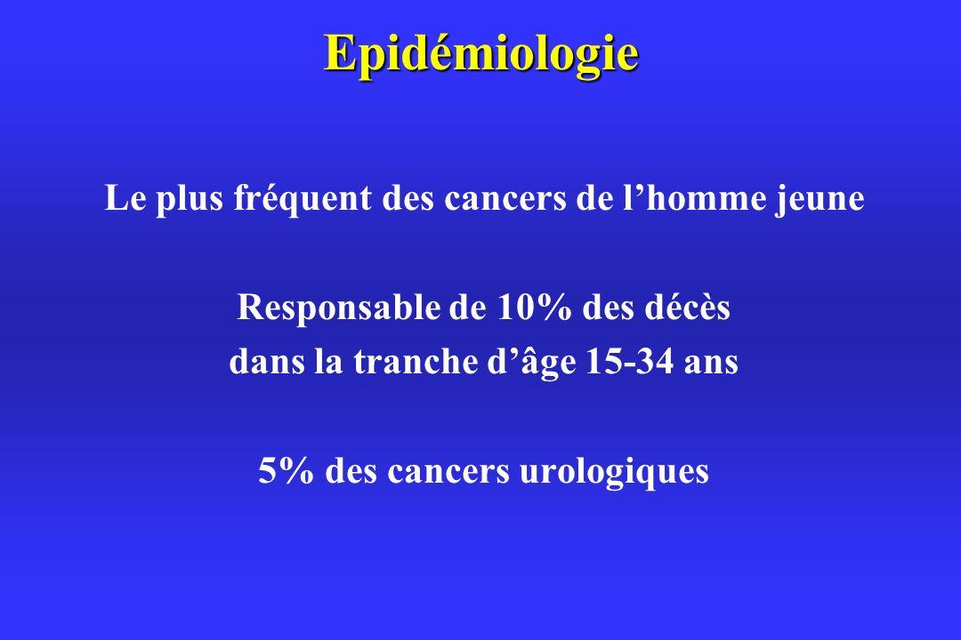 Epidémiologie Le plus fréquent des cancers de l'homme jeune