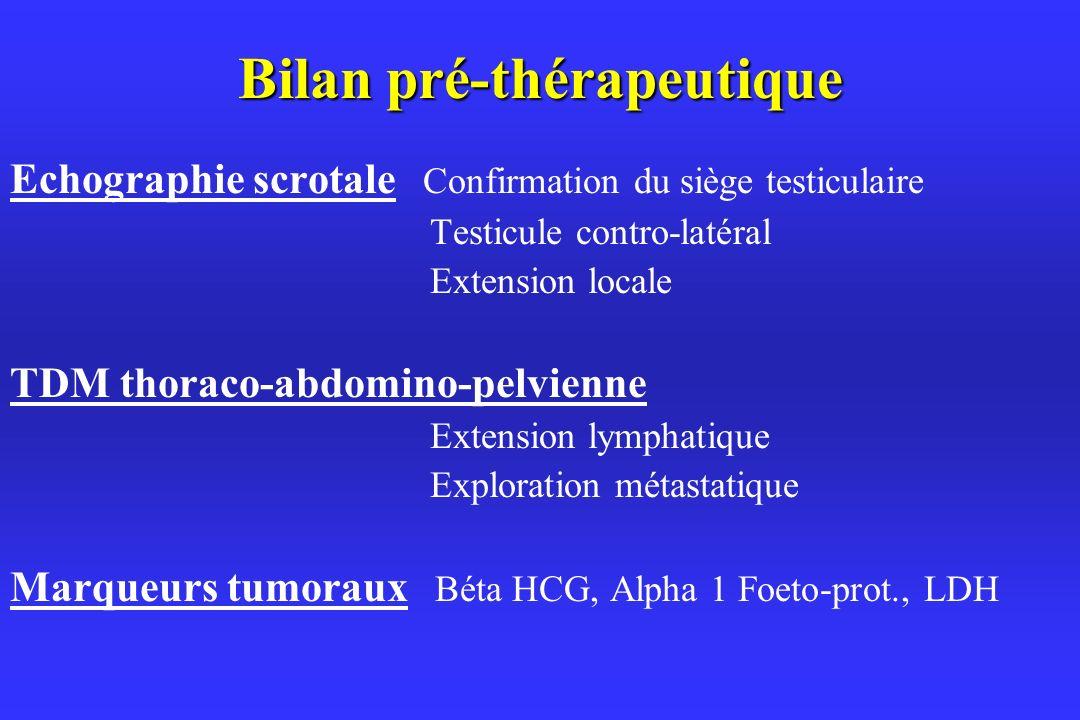 Bilan pré-thérapeutique