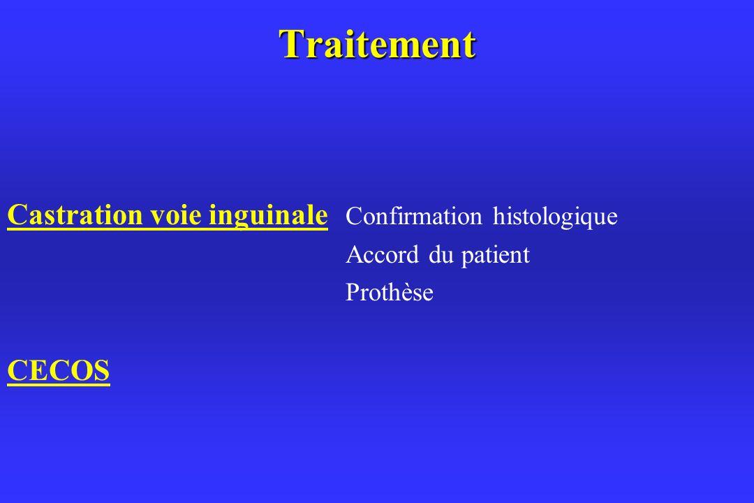 Traitement Castration voie inguinale Confirmation histologique CECOS