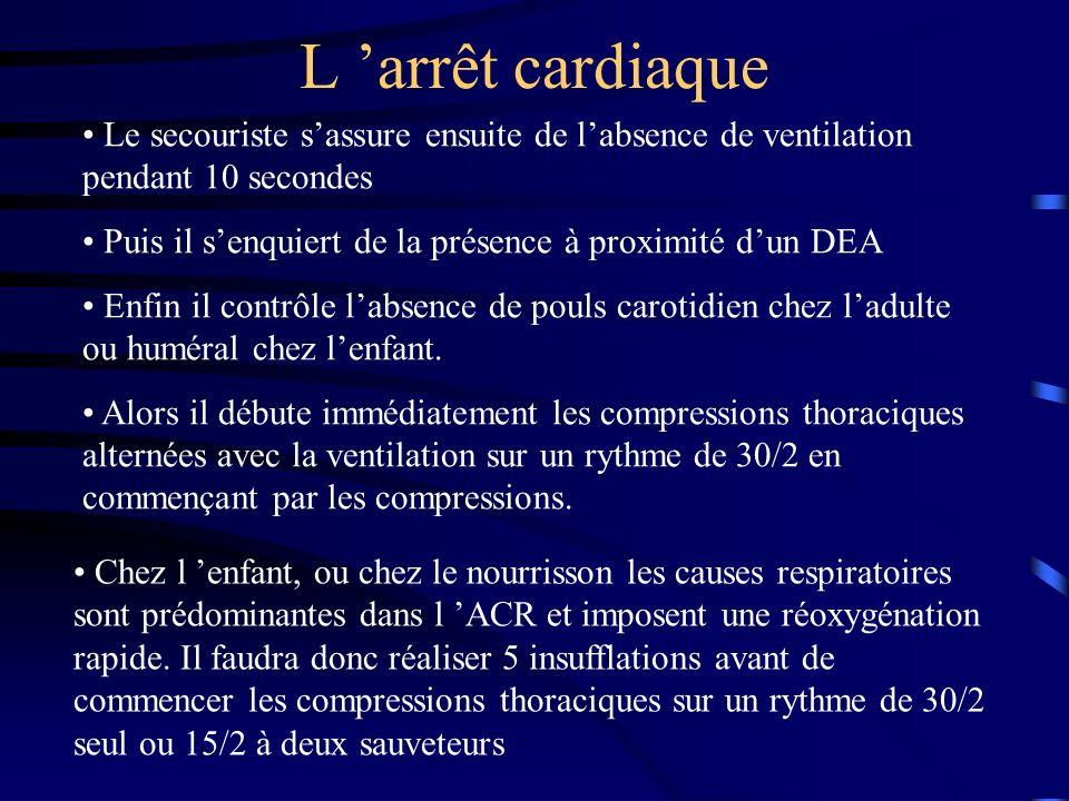 L 'arrêt cardiaque Le secouriste s'assure ensuite de l'absence de ventilation pendant 10 secondes.