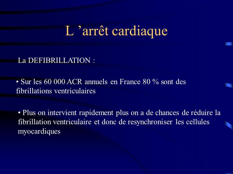 L 'arrêt cardiaque La DEFIBRILLATION :