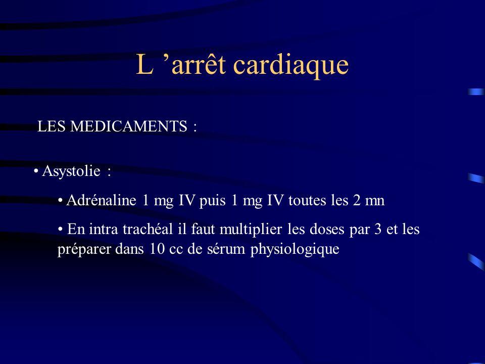 L 'arrêt cardiaque LES MEDICAMENTS : Asystolie :