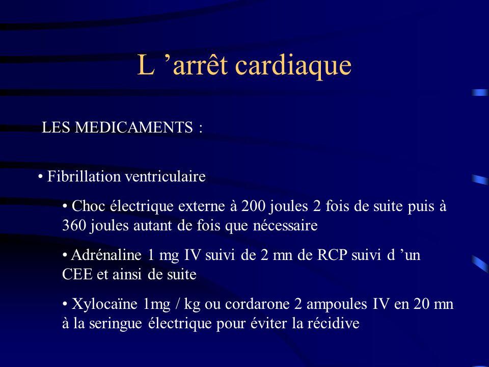 L 'arrêt cardiaque LES MEDICAMENTS : Fibrillation ventriculaire