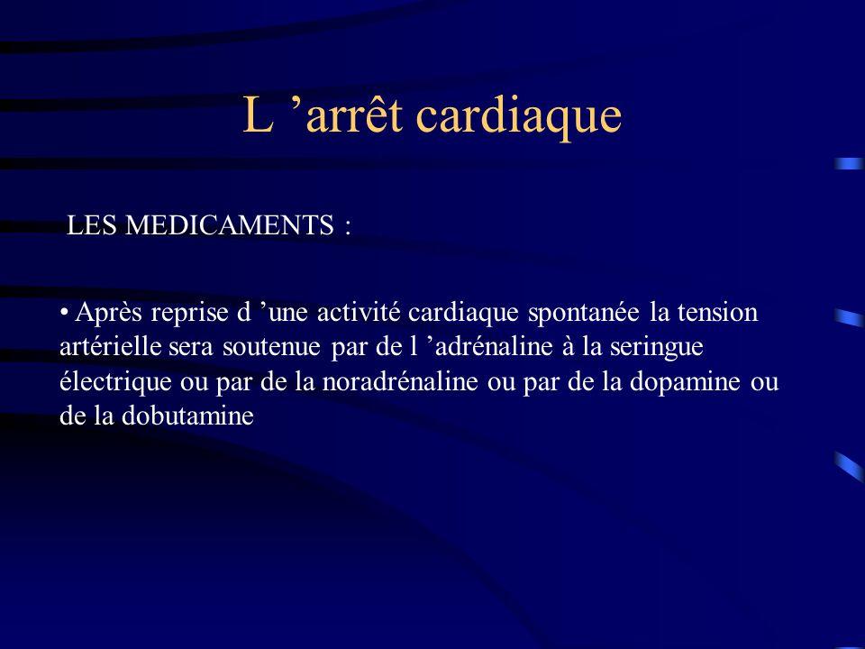 L 'arrêt cardiaque LES MEDICAMENTS :
