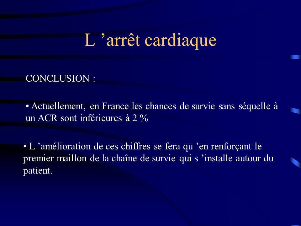 L 'arrêt cardiaque CONCLUSION :