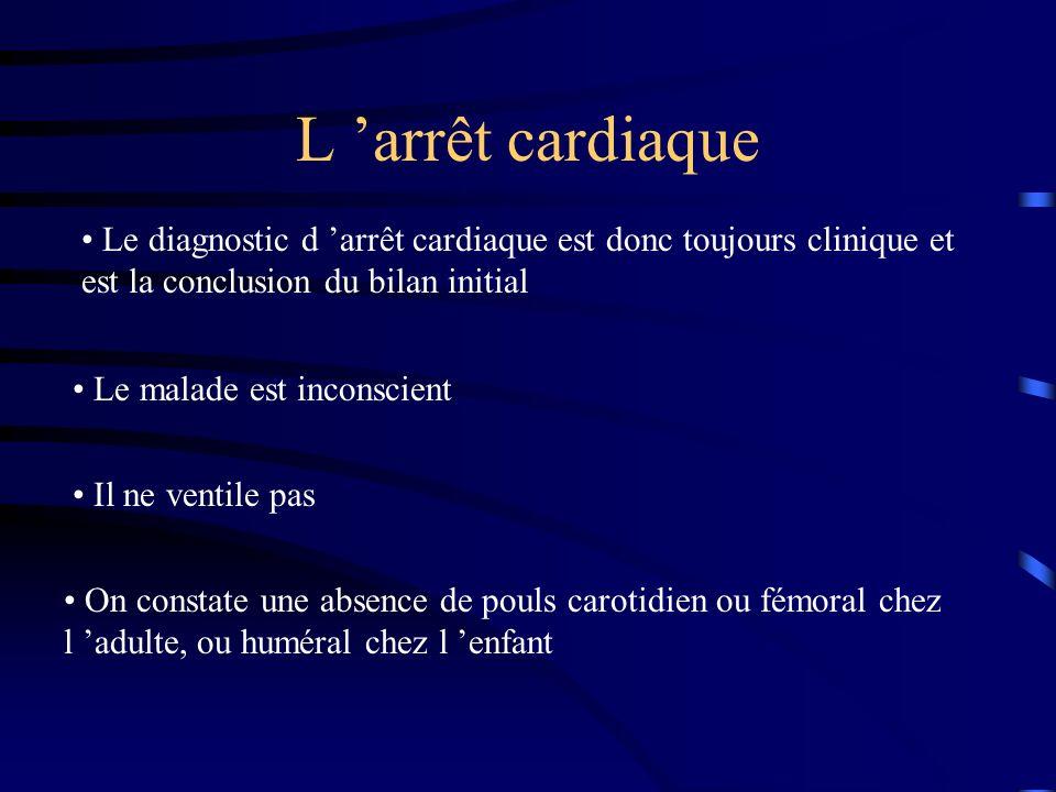 L 'arrêt cardiaque Le diagnostic d 'arrêt cardiaque est donc toujours clinique et est la conclusion du bilan initial.