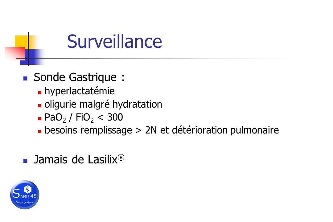 Surveillance Sonde Gastrique : Jamais de Lasilix® hyperlactatémie