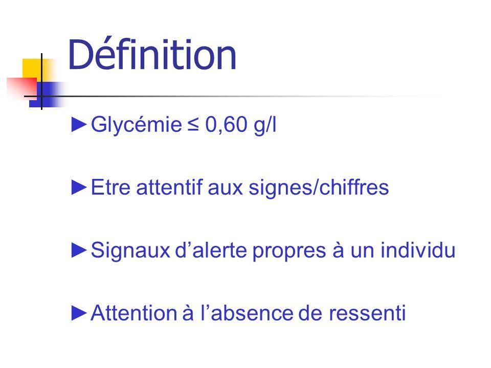 Définition ►Glycémie ≤ 0,60 g/l ►Etre attentif aux signes/chiffres