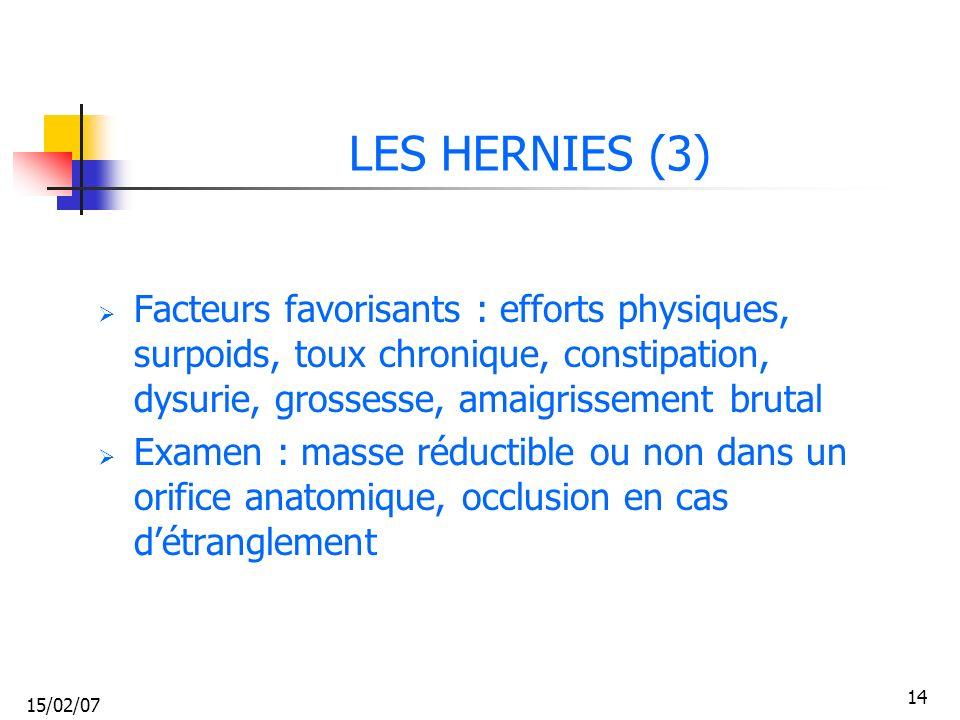 LES HERNIES (3) Facteurs favorisants : efforts physiques, surpoids, toux chronique, constipation, dysurie, grossesse, amaigrissement brutal.