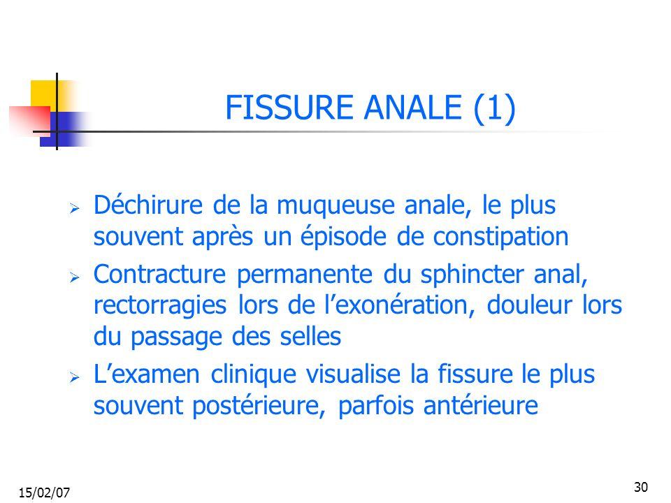 FISSURE ANALE (1) Déchirure de la muqueuse anale, le plus souvent après un épisode de constipation.