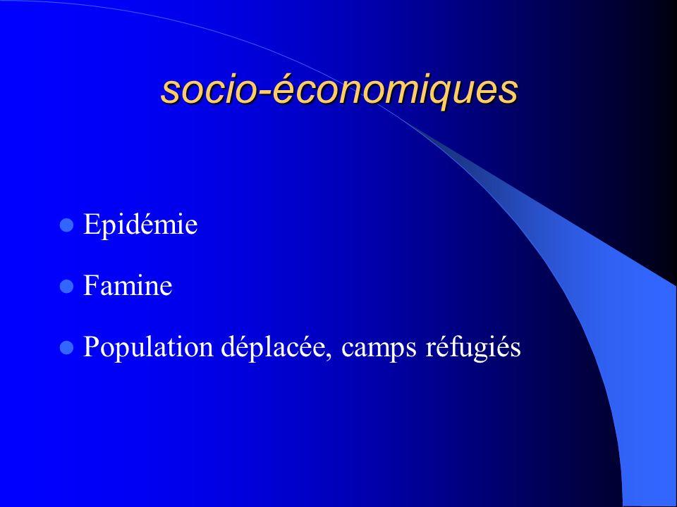socio-économiques Epidémie Famine Population déplacée, camps réfugiés