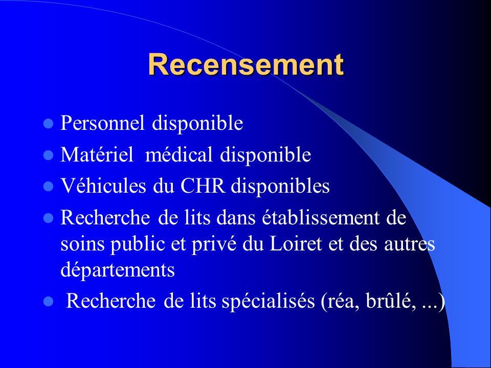Recensement Personnel disponible Matériel médical disponible