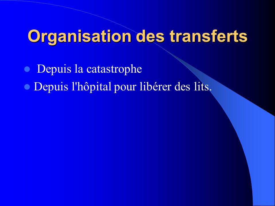 Organisation des transferts