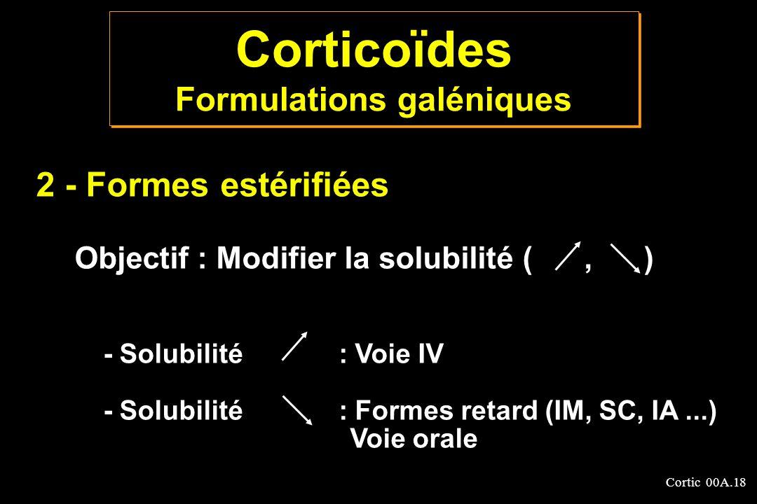 Corticoïdes Formulations galéniques