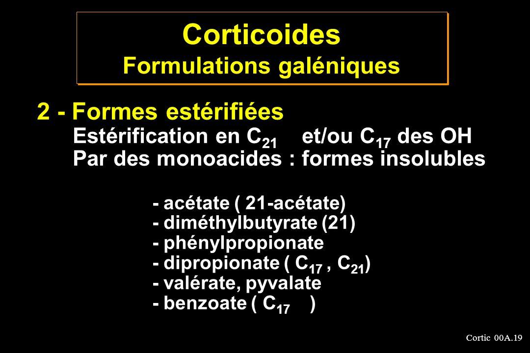Corticoides Formulations galéniques