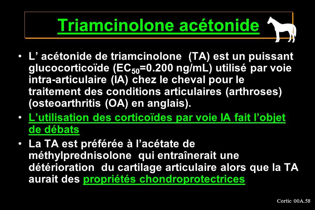 Triamcinolone acétonide