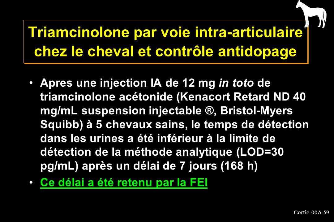 Triamcinolone par voie intra-articulaire chez le cheval et contrôle antidopage