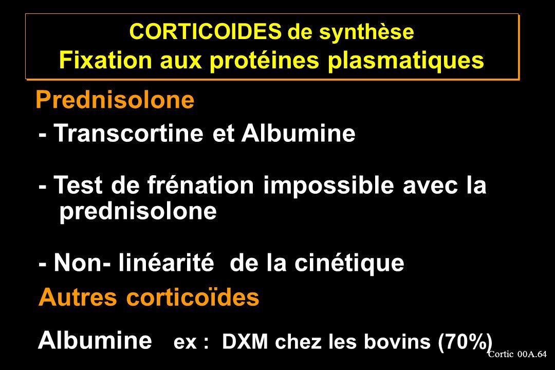 CORTICOIDES de synthèse Fixation aux protéines plasmatiques