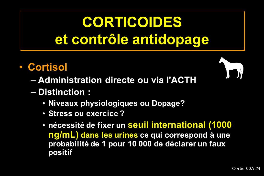 CORTICOIDES et contrôle antidopage