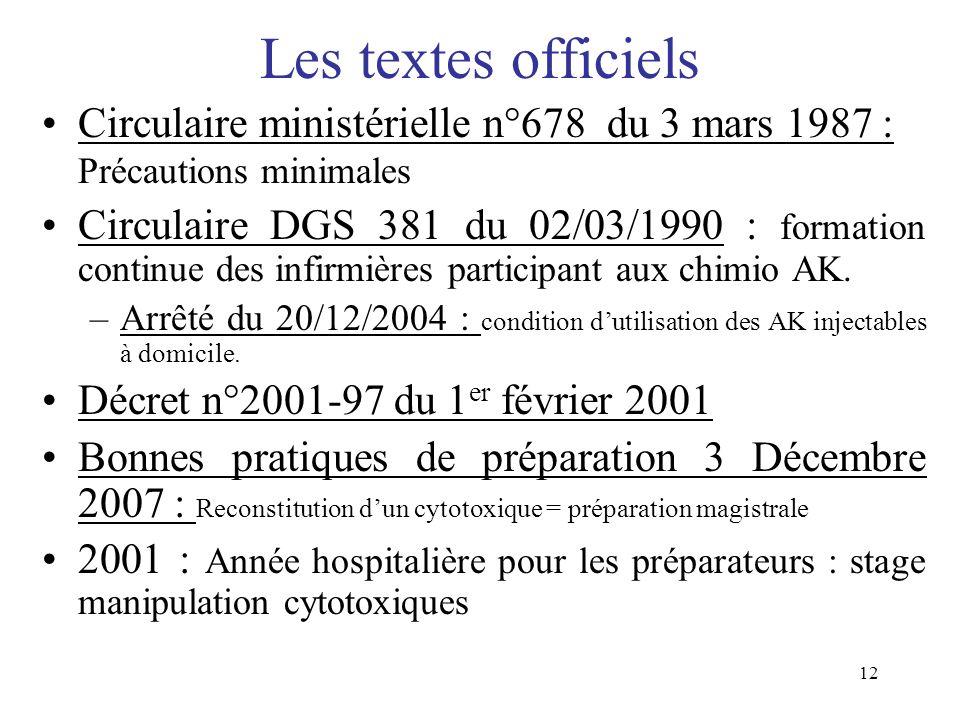 Formation IFSI 01022008 Les textes officiels. Circulaire ministérielle n°678 du 3 mars 1987 : Précautions minimales