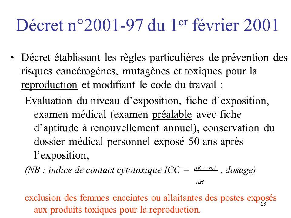 Décret n°2001-97 du 1er février 2001
