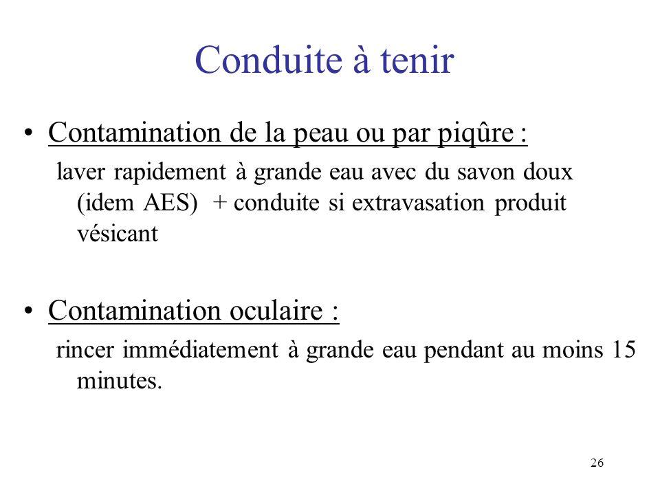 Conduite à tenir Contamination de la peau ou par piqûre :