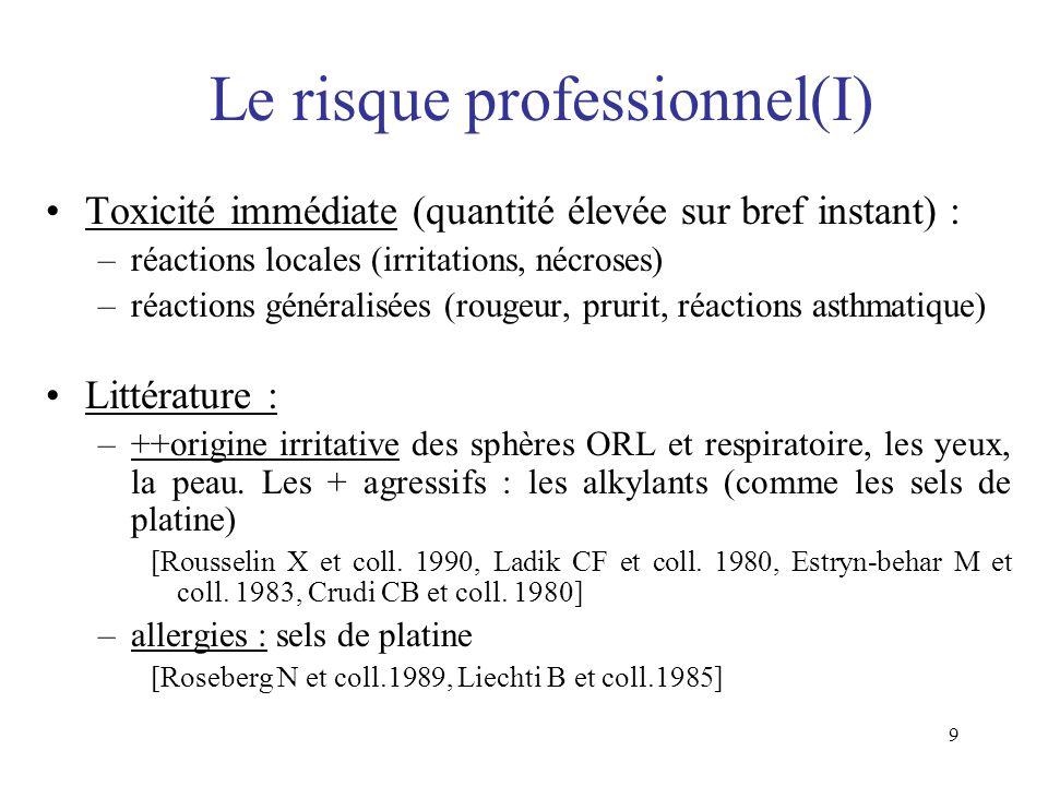 Le risque professionnel(I)