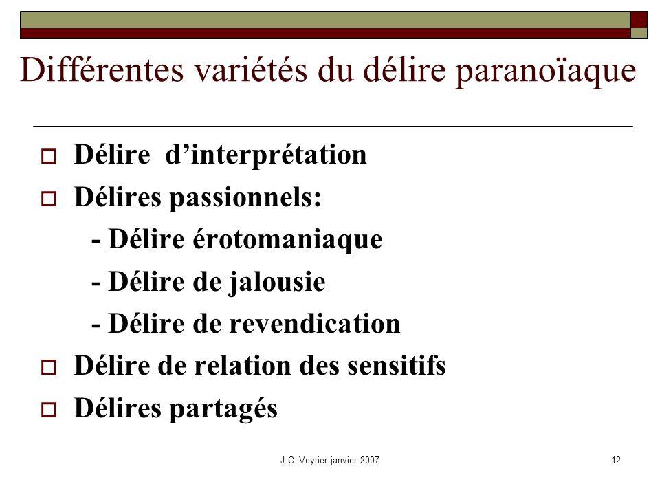 Différentes variétés du délire paranoïaque