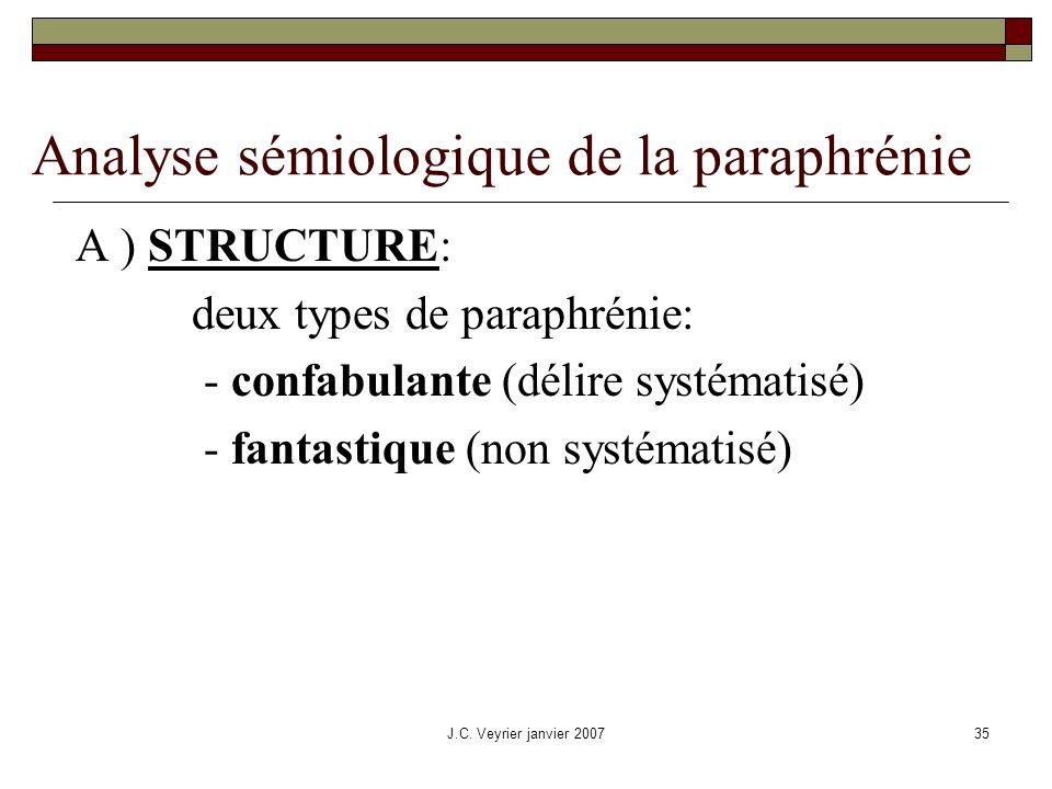 Analyse sémiologique de la paraphrénie