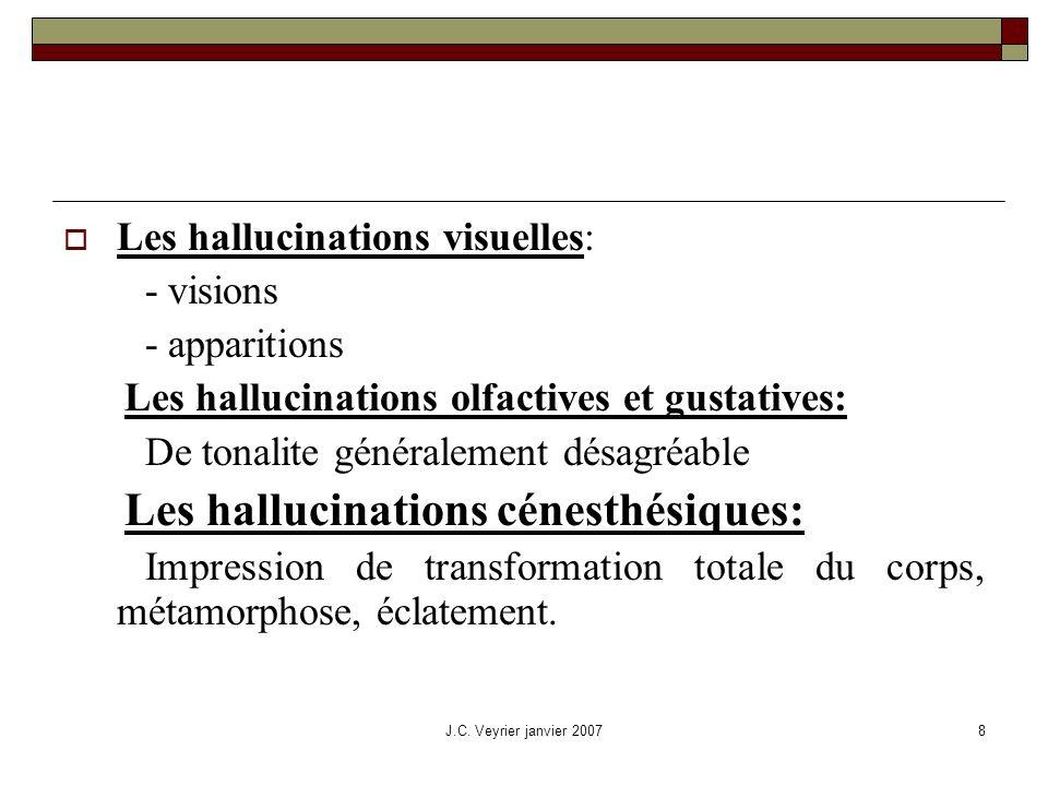 Les hallucinations visuelles: - visions - apparitions