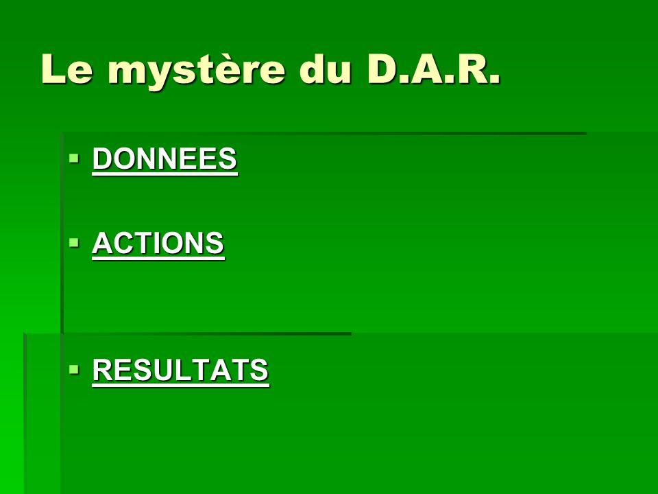 Le mystère du D.A.R. DONNEES ACTIONS RESULTATS