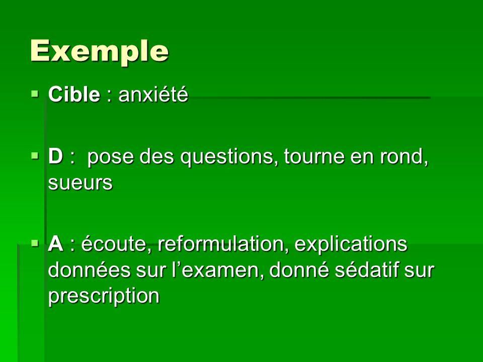 Exemple Cible : anxiété D : pose des questions, tourne en rond, sueurs