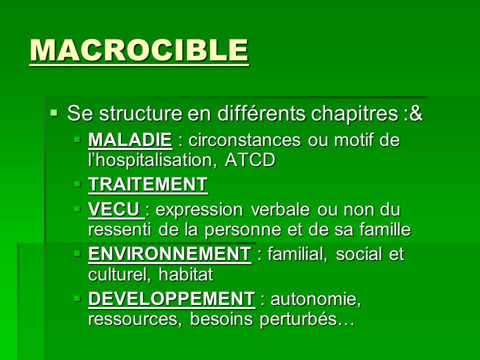 MACROCIBLE Se structure en différents chapitres :&