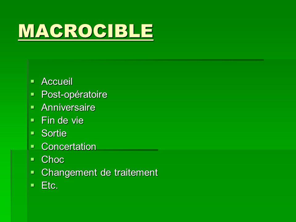 MACROCIBLE Accueil Post-opératoire Anniversaire Fin de vie Sortie