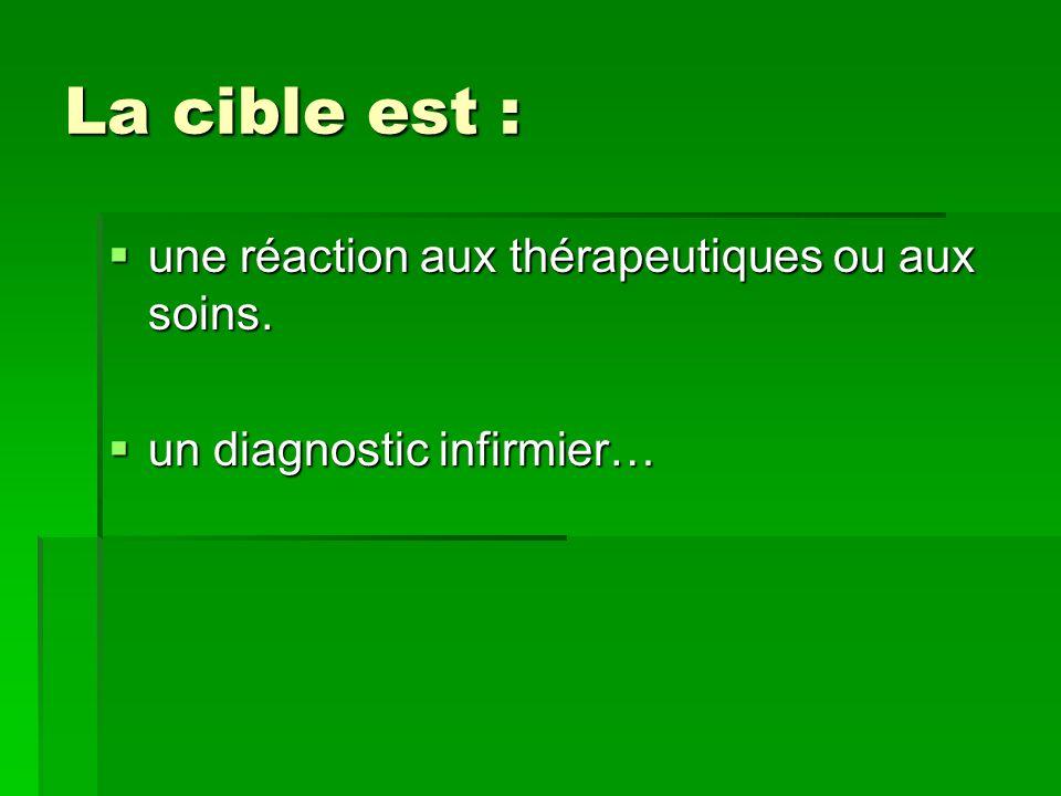 La cible est : une réaction aux thérapeutiques ou aux soins.