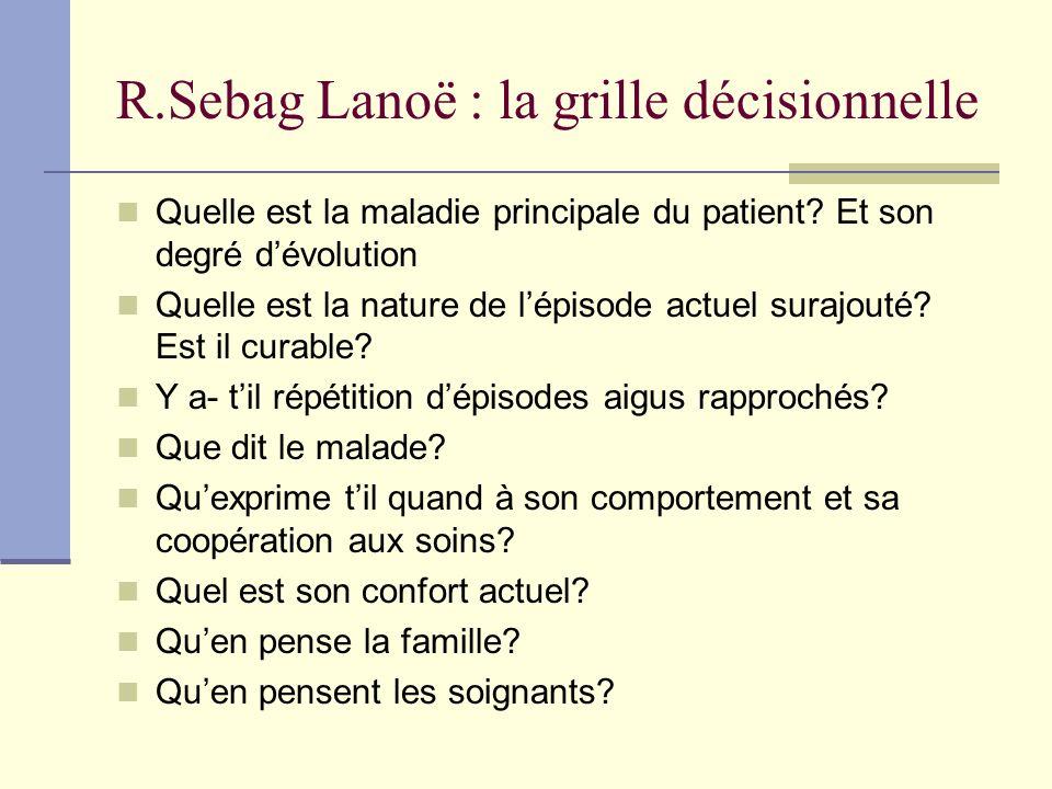 R.Sebag Lanoë : la grille décisionnelle