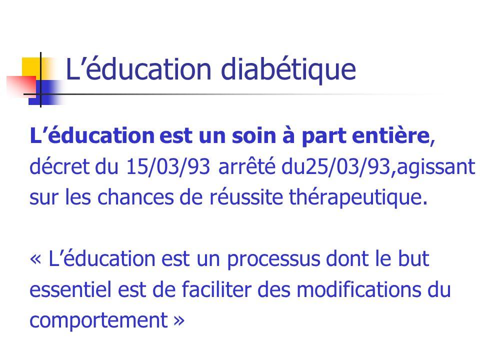 L'éducation diabétique