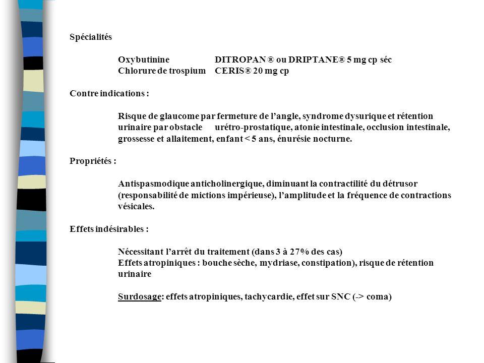 Spécialités Oxybutinine DITROPAN ® ou DRIPTANE® 5 mg cp séc. Chlorure de trospium CERIS® 20 mg cp.