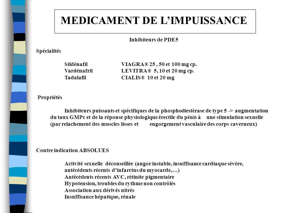 MEDICAMENT DE L'IMPUISSANCE