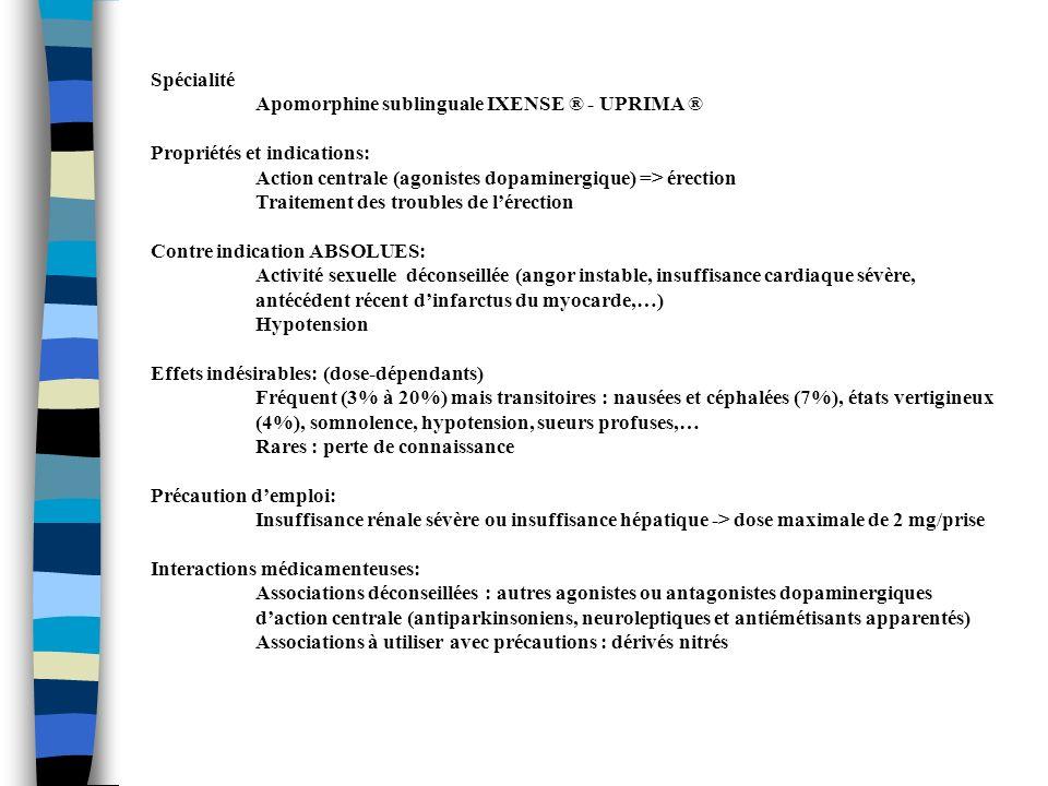Spécialité Apomorphine sublinguale IXENSE ® - UPRIMA ® Propriétés et indications: Action centrale (agonistes dopaminergique) => érection.
