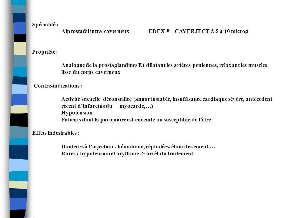 Spécialité : Alprostadil intra-caverneux EDEX ® - CAVERJECT ® 5 à 10 microg. Propriété: