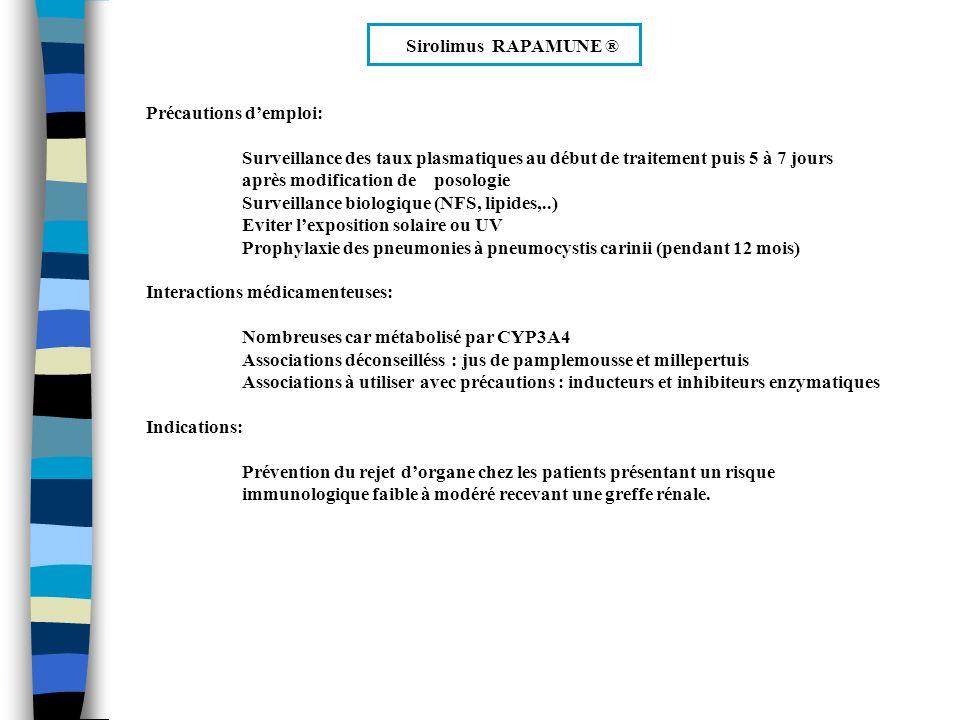 Sirolimus RAPAMUNE ® Précautions d'emploi: