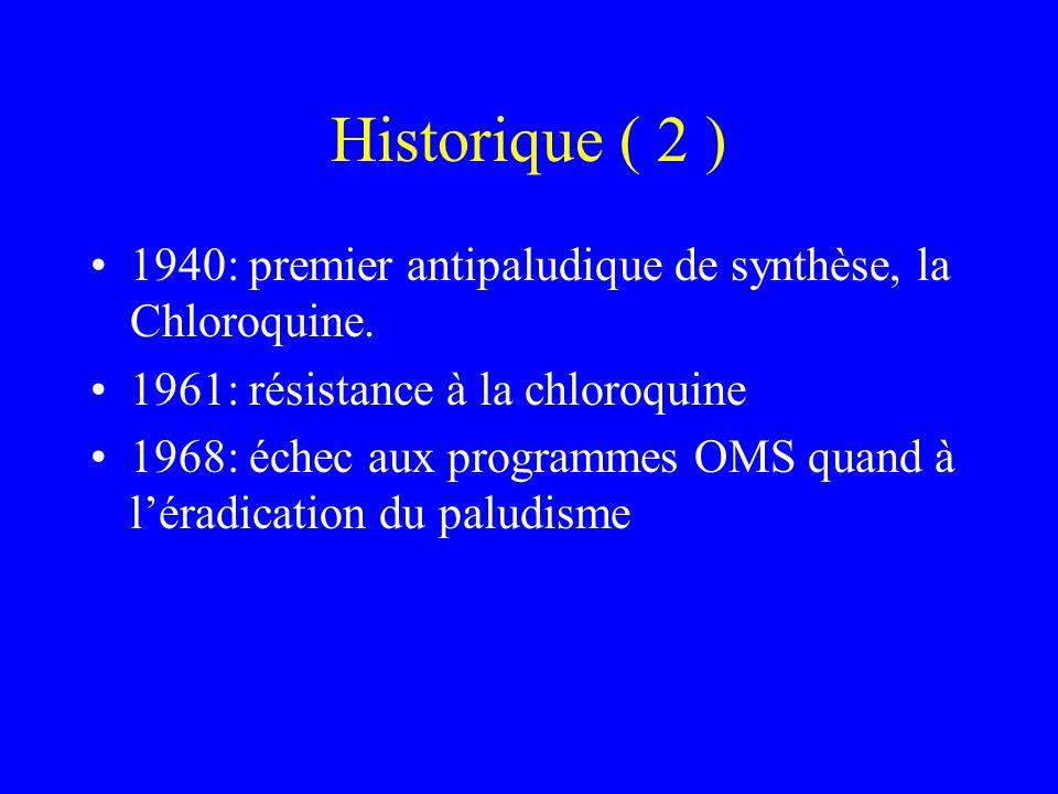 Historique ( 2 ) 1940: premier antipaludique de synthèse, la Chloroquine. 1961: résistance à la chloroquine.