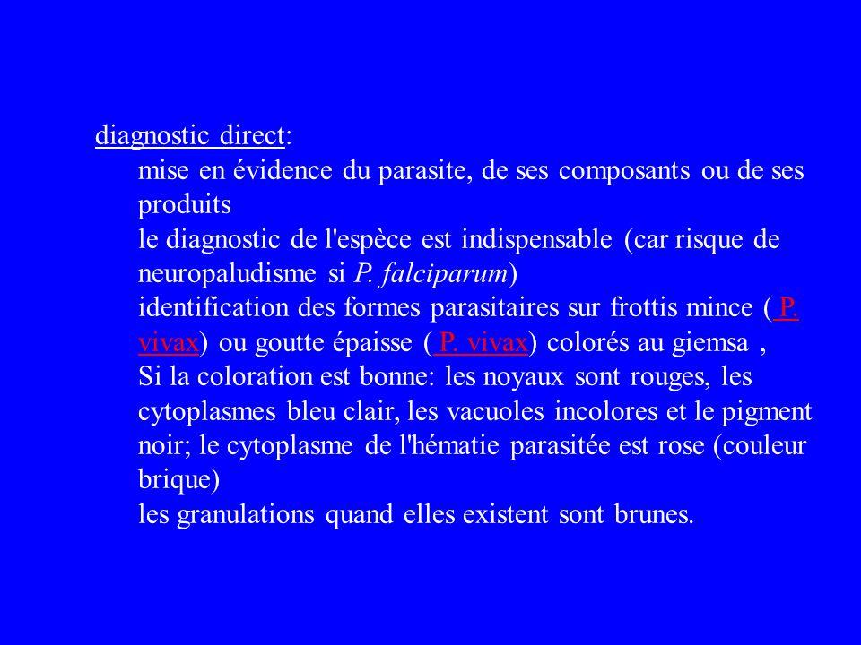 diagnostic direct: mise en évidence du parasite, de ses composants ou de ses produits.