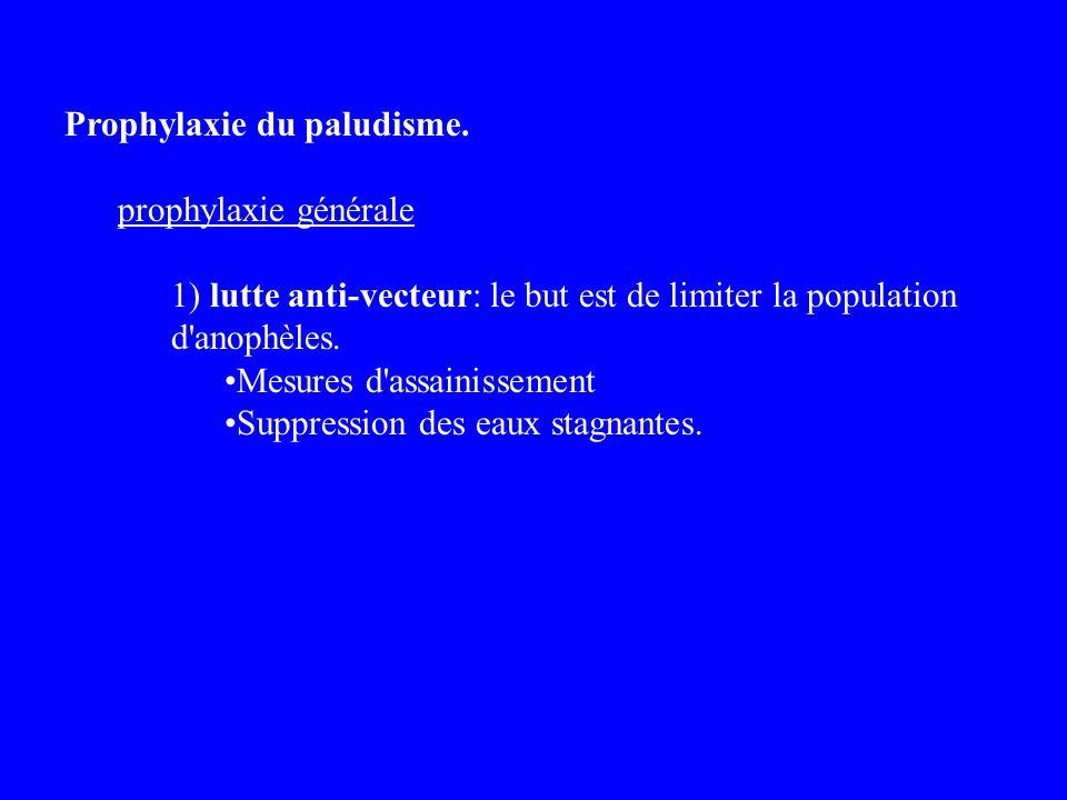 Prophylaxie du paludisme.