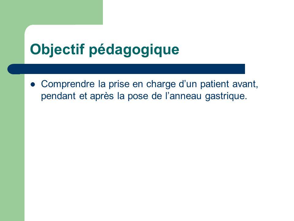 Objectif pédagogiqueComprendre la prise en charge d'un patient avant, pendant et après la pose de l'anneau gastrique.
