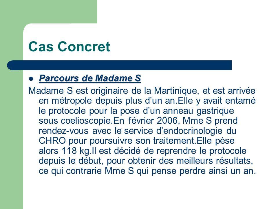 Cas Concret Parcours de Madame S