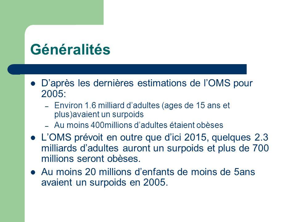 Généralités D'après les dernières estimations de l'OMS pour 2005: